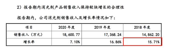凌玮科技IPO:2018年核心产品猛增16% 下游市场产量大幅下滑