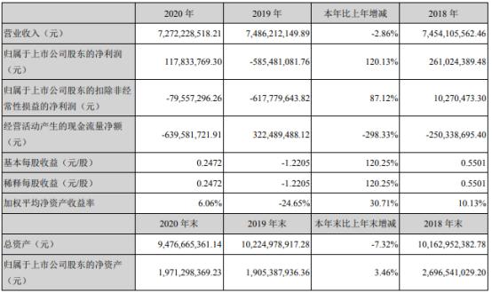 得润电子2020年净利1.18亿  董事长邱建民薪酬89.61万