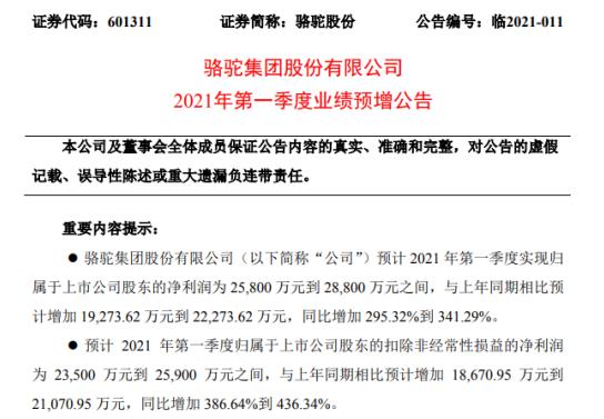 骆驼股份2021年第一季度预计净利增加295%-341% 单季度销量增长