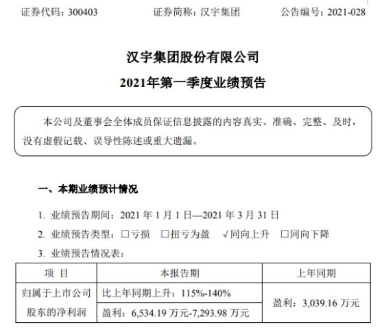 汉宇集团2021年第一季度预计净利润为6534.19万-7293.98万 客户需求增长