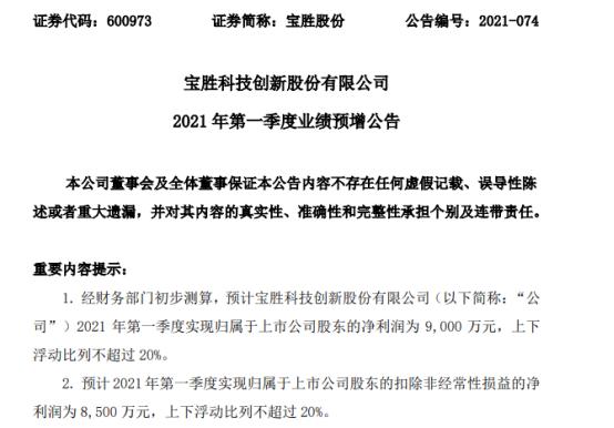 宝盛2021年第一季度预计净利润9000万 电线电缆订单量稳步增长