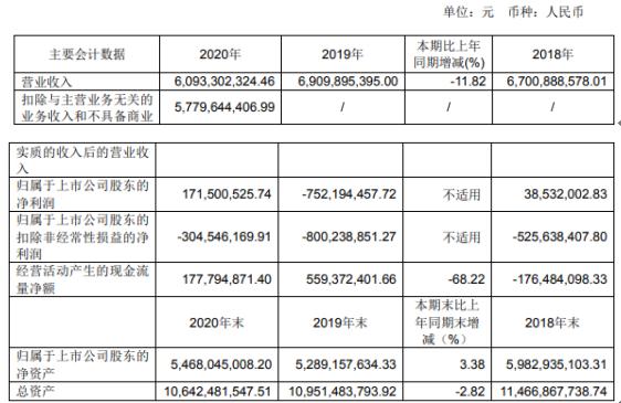 航天机电2020年净利1.72亿 出售新光电器80%股权