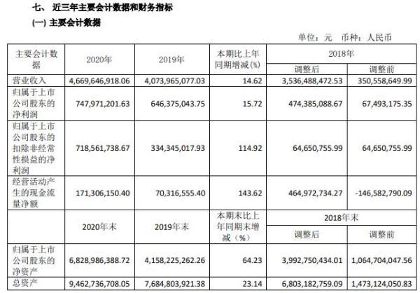 中国海防2020年净利增长15.72% 聚焦兴军强军