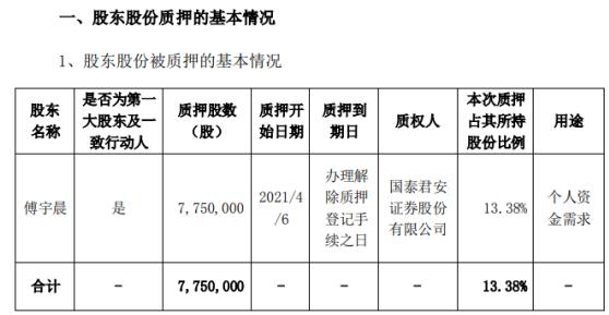 万讯自控第一大股东傅宇晨质押775万股 用于个人资金需求