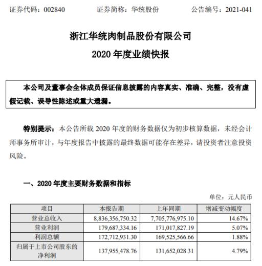 华统股份2020年度净利增长4.79% 生猪采购价格持续高位运行