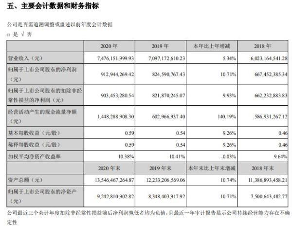 光环新网2020年净利增长10.71% 董事长耿殿根薪酬46.03万