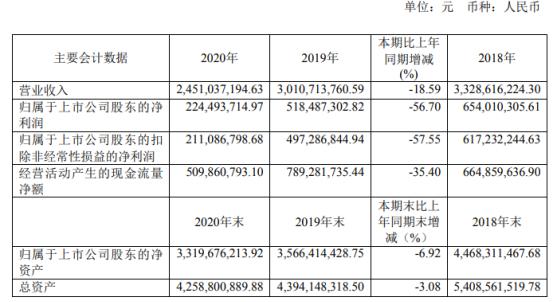 依顿电子2020年净利下滑56.7% 董事长李永胜薪酬21.43万