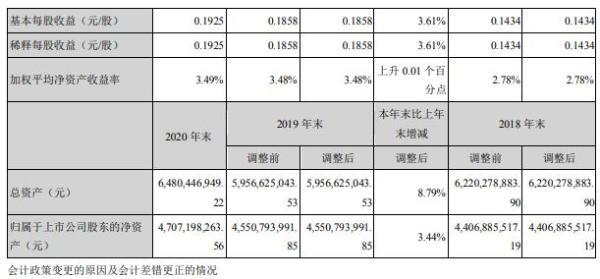 卫士通2020年净利增长3.62% 总经理王忠海薪酬86.4万
