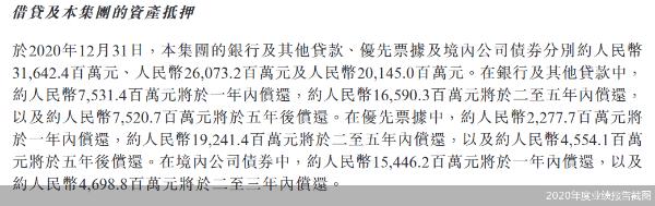 独家|连续四年为负后,合景泰富今年的业绩里干脆看不见这个数据了