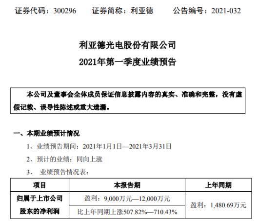 利亚德2021年第一季度预计净利增长507.82%-710.43% 订单饱满