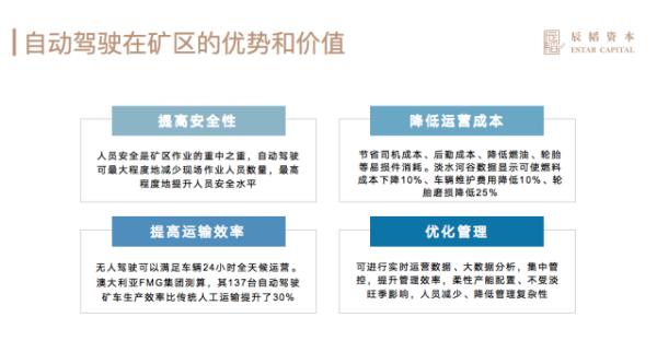 矿山自动驾驶商业化还需2年,国内市场空间超千亿