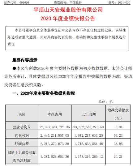 平煤股份2020年度净利14亿增长20% 精煤规模效益释放