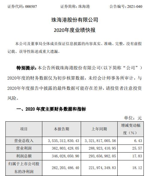 珠海港2020年度净利2.62亿增长18.12% 电力板块旗下风电场规模扩大