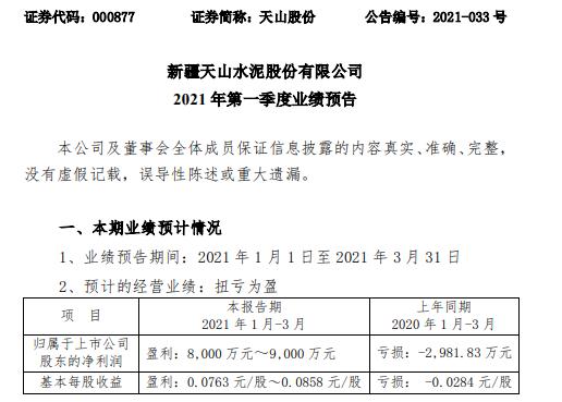 天山股份2021年第一季度预计净利8000万-9000万 水泥产品销量上升