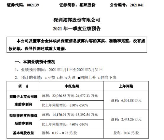 拓邦股份2021年第一季度预计净利增长250%-290% 高附加值产品占比提升