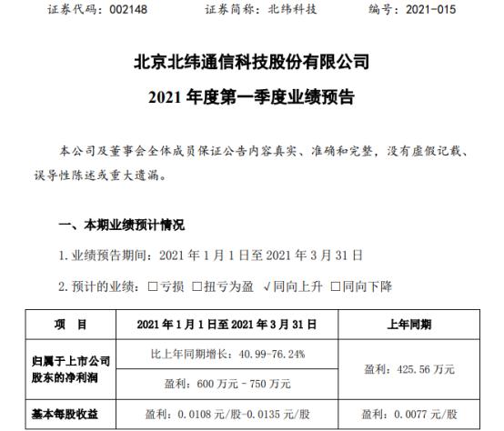 魏碑科技预计2021年第一季度净利润将增长40.99-76.24% 市场扩张将增加