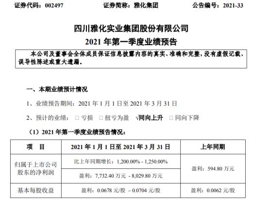 雅化集团2021年第一季度预计净利增长1200%-1250% 锂盐产品销量提升