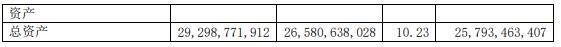 玲珑轮胎2020年净利增长33% 董事长王锋薪酬154.21万