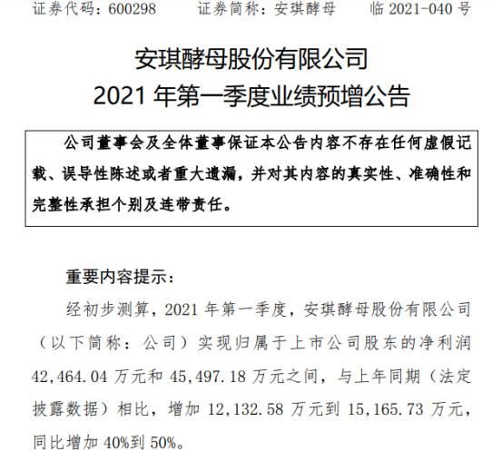 安琪酵母2021年第一季度预计净利增加40%-50% 各业务单元保持增长