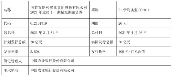 伊利股份发行30亿短期融资券 票面利率2.5%