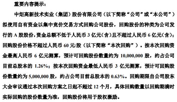 中炬高新将花不超6亿元回购公司股份 用于股权激励