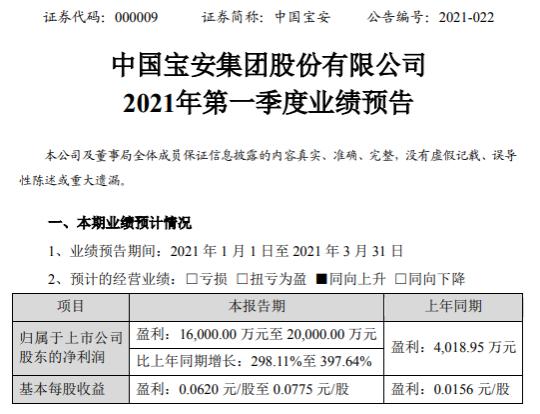中国宝安2021年第一季度预计净利增长298%-397.64% 高新技术行业收入增长