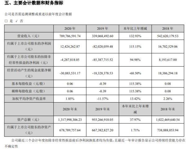 科信技术2020年净利1242.43万 董事长陈登志薪酬11.86万