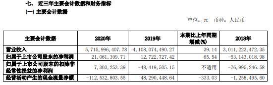 金鉴米业2020年净利润增长65.54% 粮油食品市场需求增加