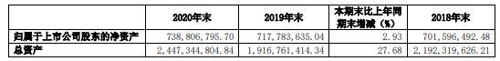 金健米业2020年净利万增长65.54% 粮油食品市场需求加大