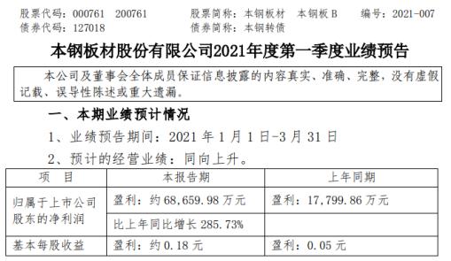 本钢板材2021年第一季度预计净利增长285.73%高附加值产品比例提高