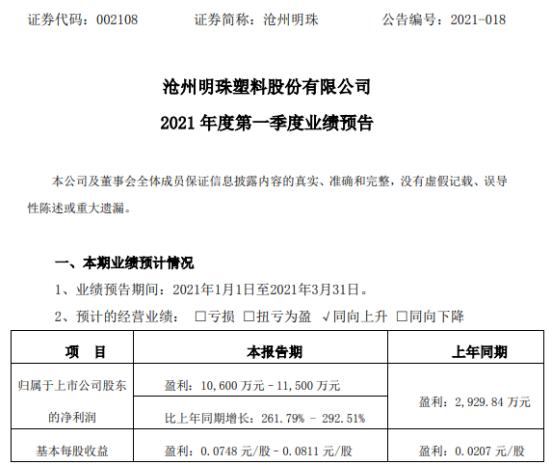 沧州明珠2021年第一季度净利增长262%-293% 产品产销量增长