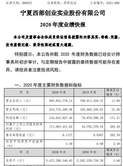 西部创业2020年度净利增长283.29% 铁路运量较2019年度增加