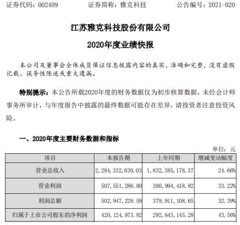 雅克科技2020年度净利增长43.56% 集成电路市场需求增长