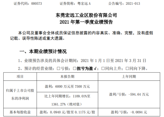 粤宏远A2021年第一季度预计净利6000万-7500万 投资收益增加