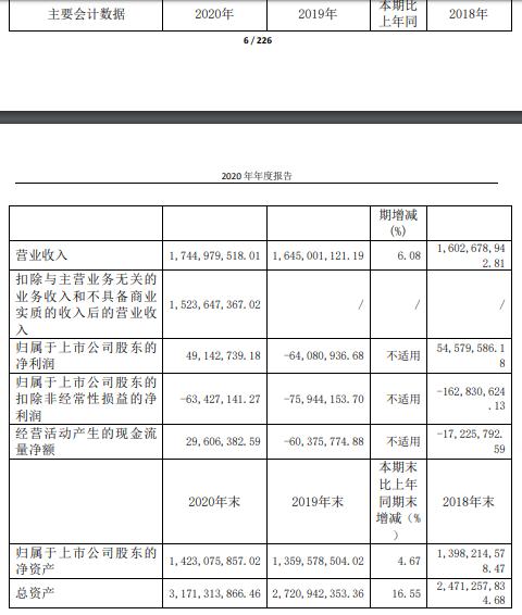 维科技术2020年净利4914.27万 总经理杨东文薪酬434.9万