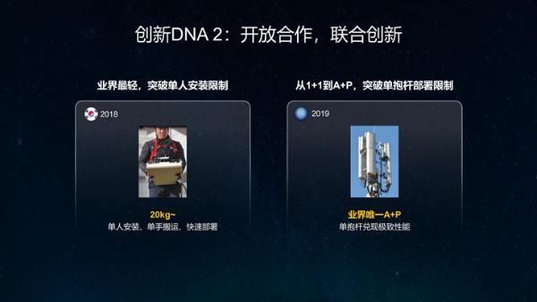 华为5G何以持续领先?甘斌谈无线创新三大DNA