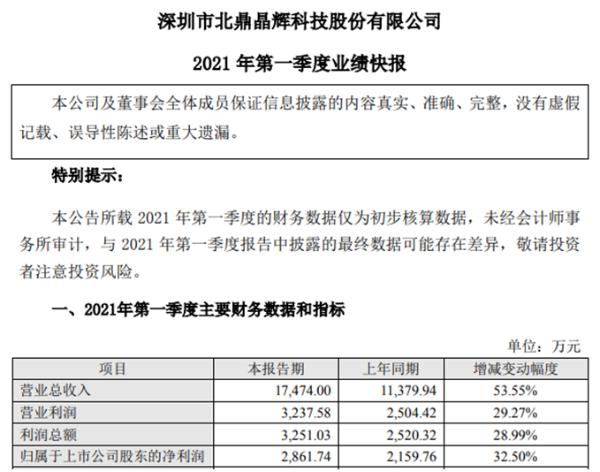 北鼎股份2021年一季度净利2862万元 拓展海外市场