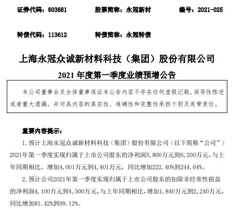 永冠新材2021年第一季度预计净利增加222%-244.64% 业务规模增长