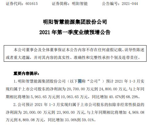 杨明智能预计2021年第一季度净利润将增长40%-68%
