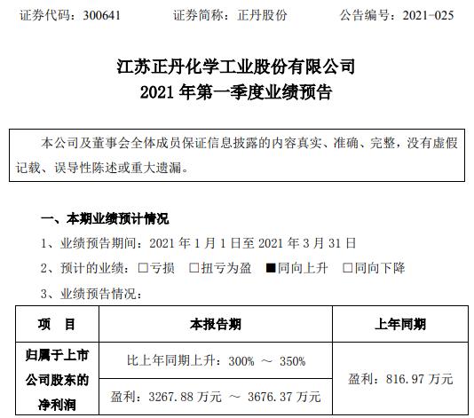 郑丹股份2021年第一季度净利润3268万-3676万 产品销售价格上涨