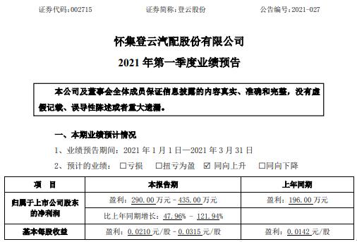 邓云股票预计在2021年第一季度净利润增长48%-122% 商用车市场增长