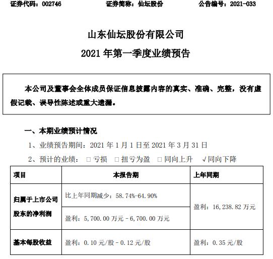仙坛股份2021年第一季度预计净利减少59%-65% 销售收入下降