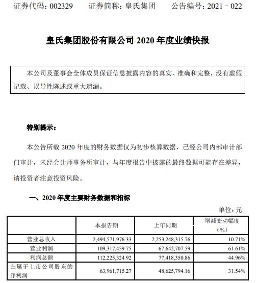 皇氏集团2020年度净利增长31.54% 业务稳定增长