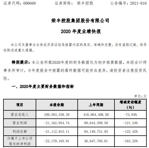荣丰控股2020年度亏损2317.9万 长春国际金融中心项目销售收入下降