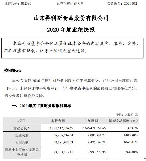 德力斯2020年净利润增长264.08% 牛肉产品销量大幅增长