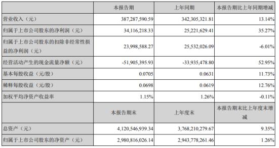 川恒股份2021年第一季度净利增长35.27% 远期结汇收益增加