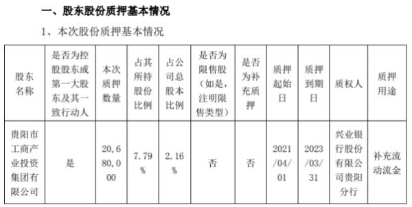 贵州轮胎控股股东贵阳市工商投质押2068万股 用于补充流动资金
