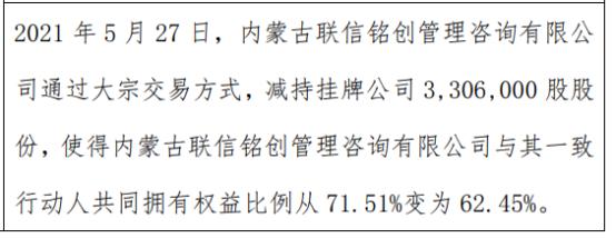 额尔敦股东减持330.6万股 一致行动人持股比例合计为62.45%