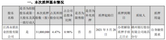 正邦科技控股股东江西永联质押3100万股 用于自身融资需求