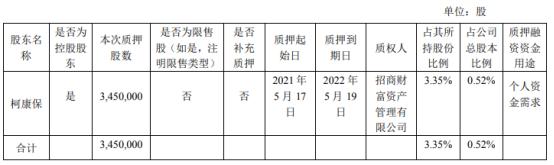 大参林控股股东柯康保质押345万股 用于个人资金需求